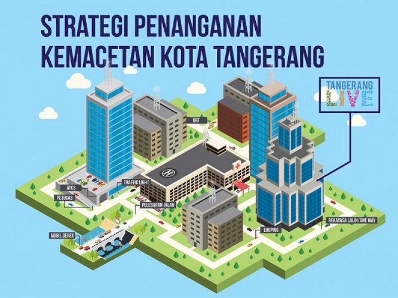 strategi-penanganan-kemacetan-kota-tangerang