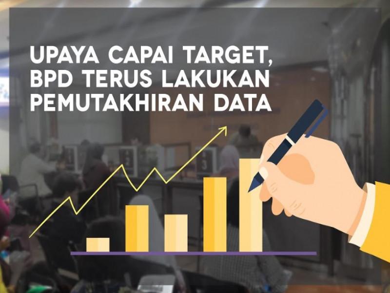 upaya-capai-target-bpd-terus-lakukan-pemutakhiran-data