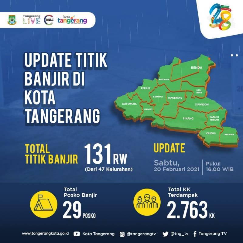 IMG-update-titik-banjir-di-kota-tangerang